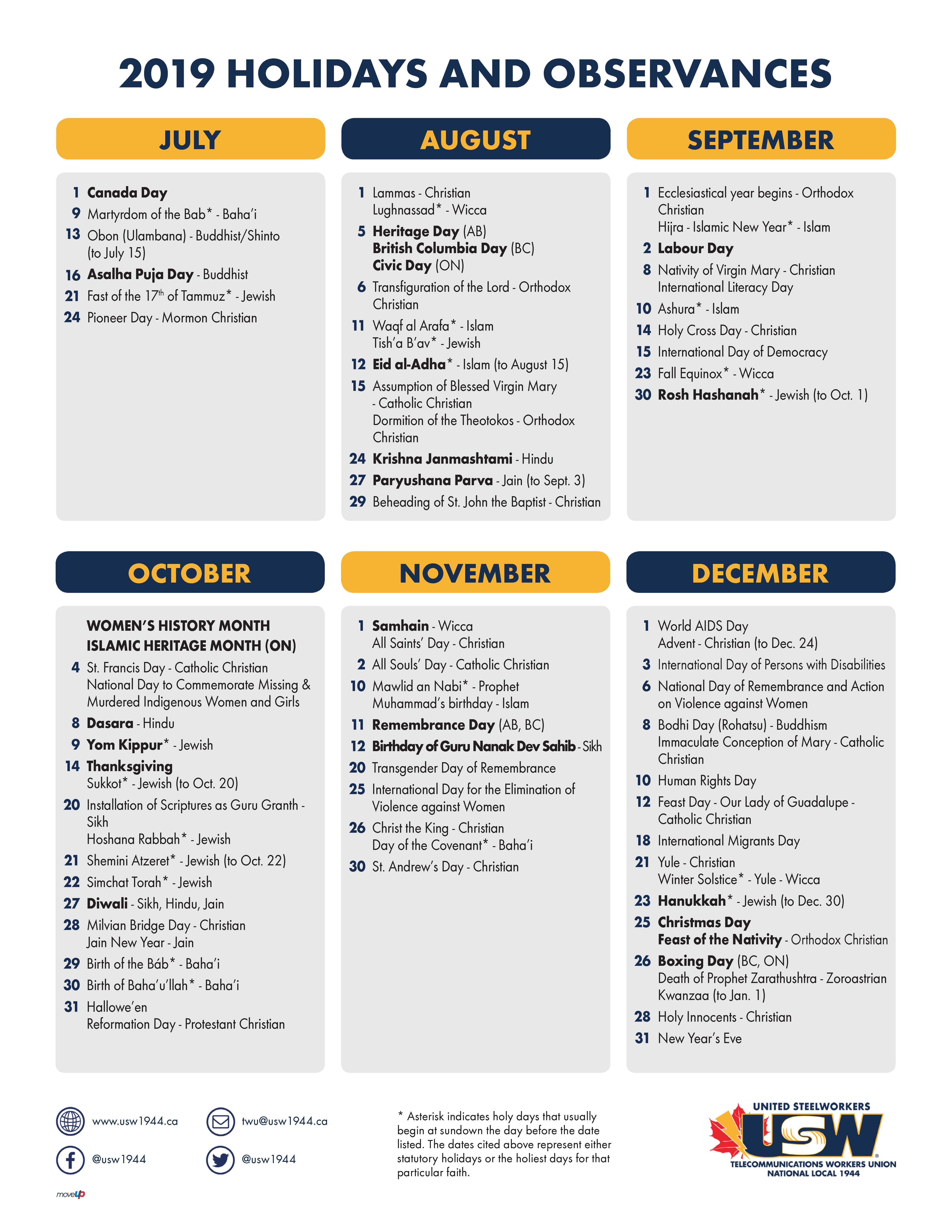 2019 Holidays and Observances   USW District 3
